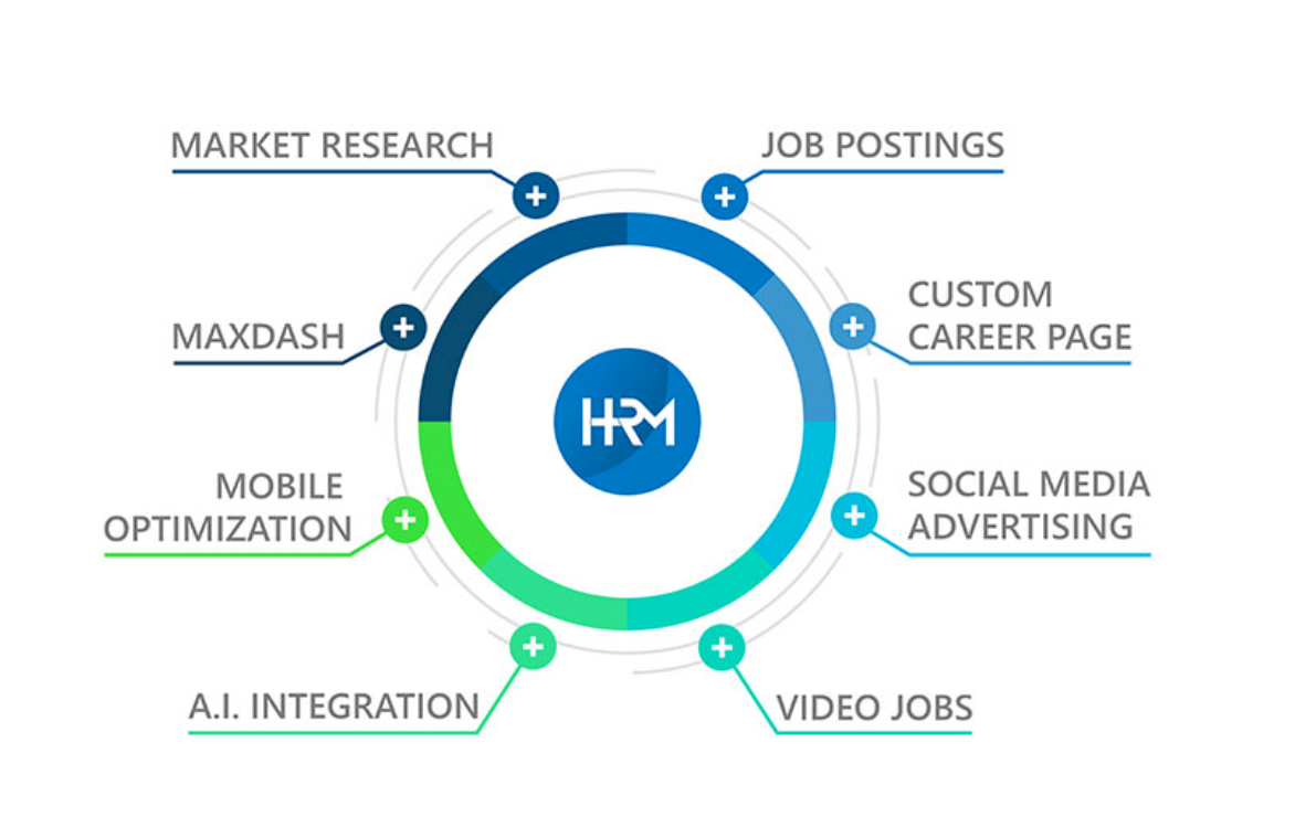 hrm features